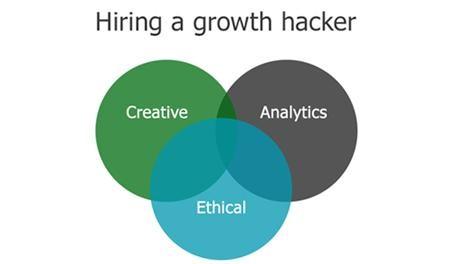 hiring a growth hacker